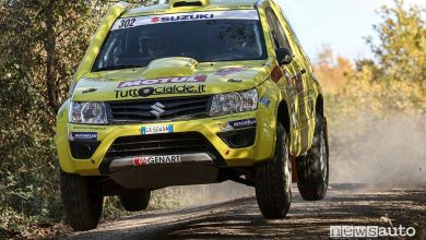 Photo of Campionato Italiano Cross Country 2020, Suzuki campione