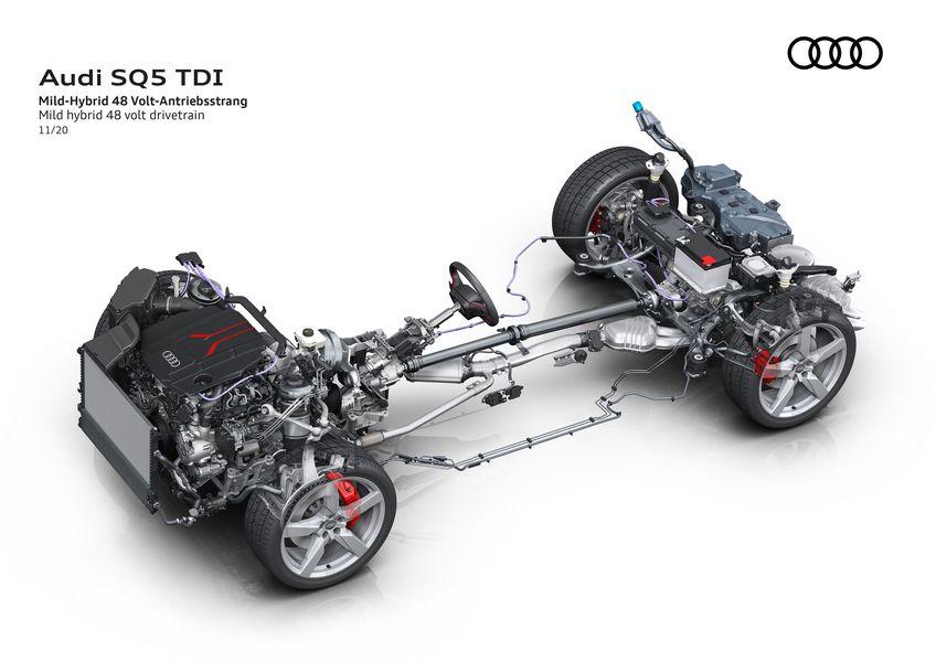 Tecnologia mild hybrid 48 volt Audi SQ5 TDI
