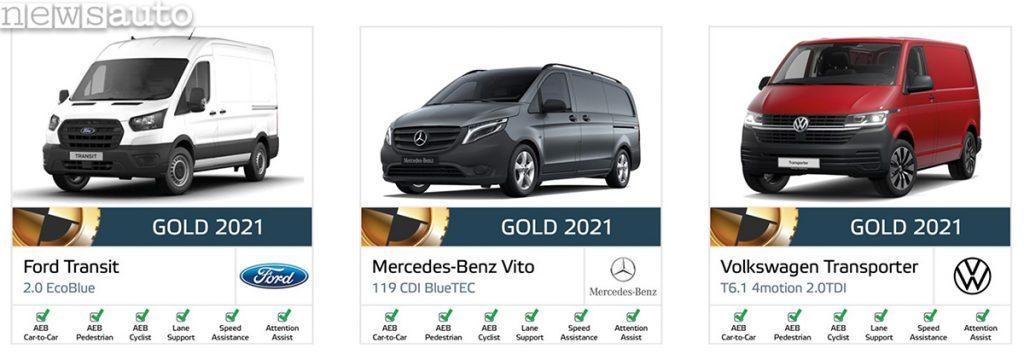 Selezione Gold 2021 dei veicoli commerciali più sicuri secondo i test EuroNCAP