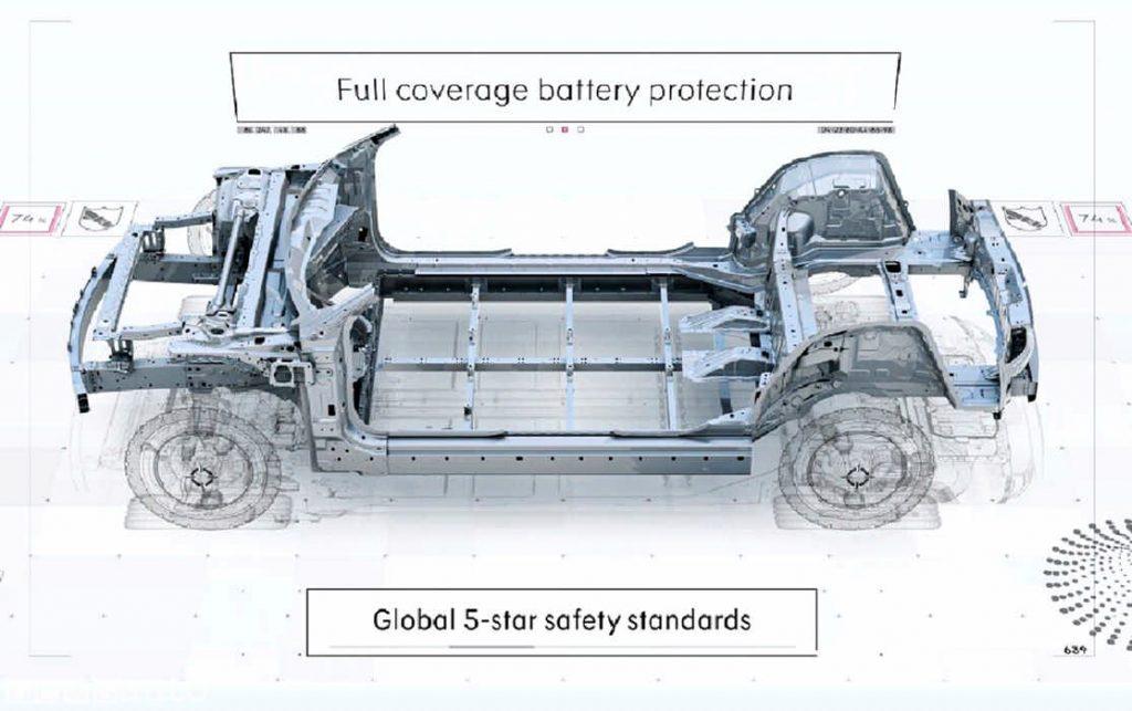 Piattaforma nuovo suv smart Geely smart Automobile Co., Ltd