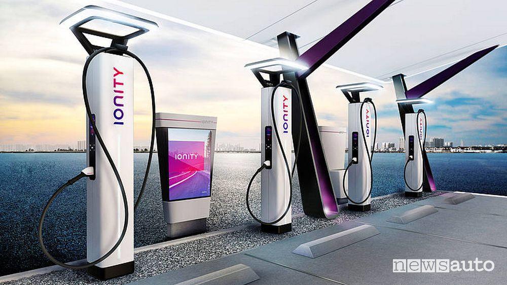 ricarica rapida ionity piattaforma E-GMP Hyundai e Kia fino a 350 kWh