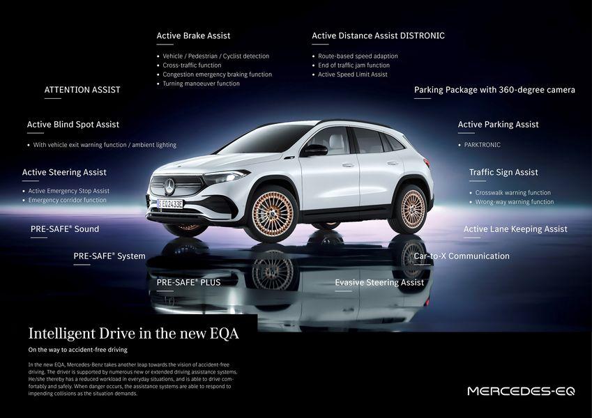 sistemi ADAS a bordo del nuovo Mercedes-Benz EQA