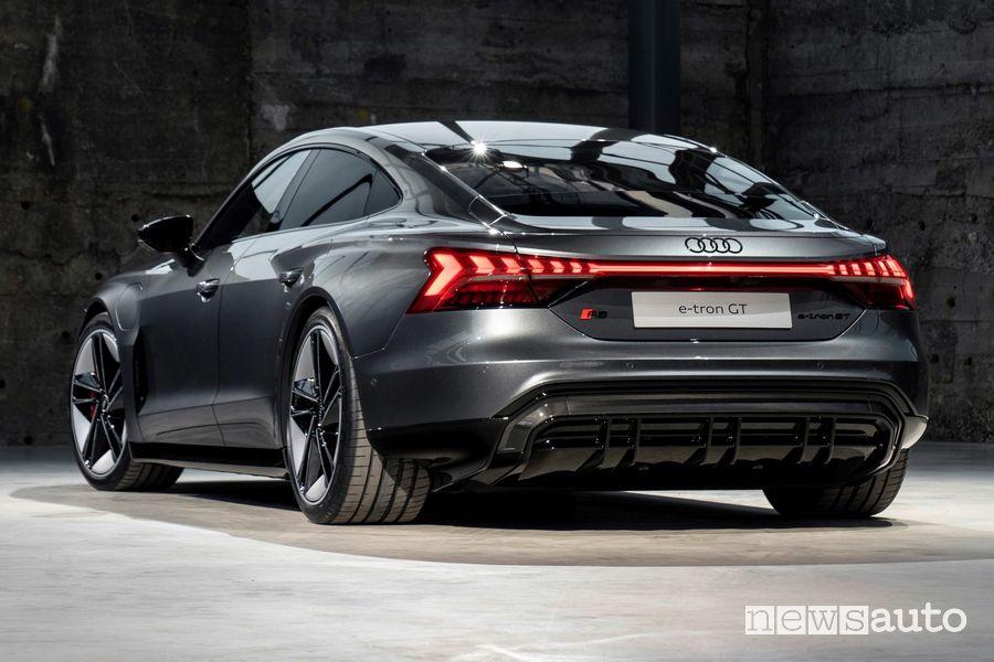 Vista posteriore Audi RS e-tron GT