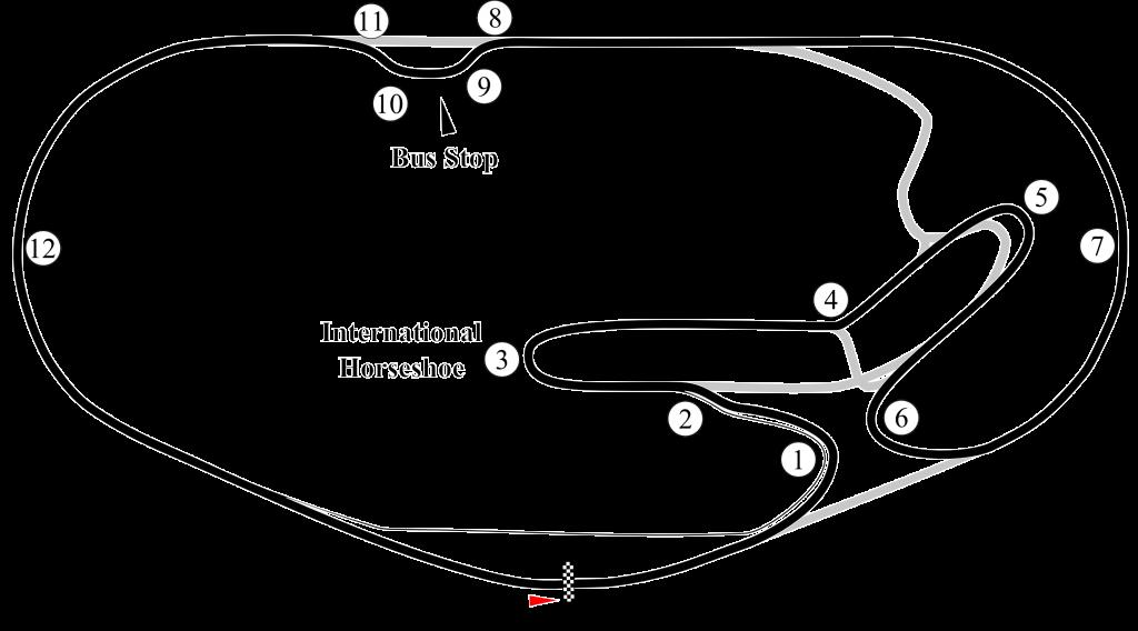 Circuito di Daytona, la pianta con le curve