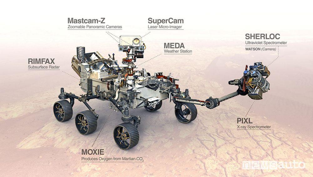 Caratteristiche tecniche del Rover Perseverance, il robot che va su Marte