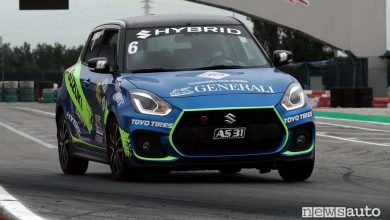 Photo of ACI Rally Italia Talent, calendario, tappe e iscritti 2021