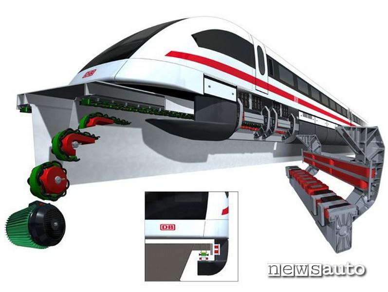 funzione treno a levitazione magnetica MagLev
