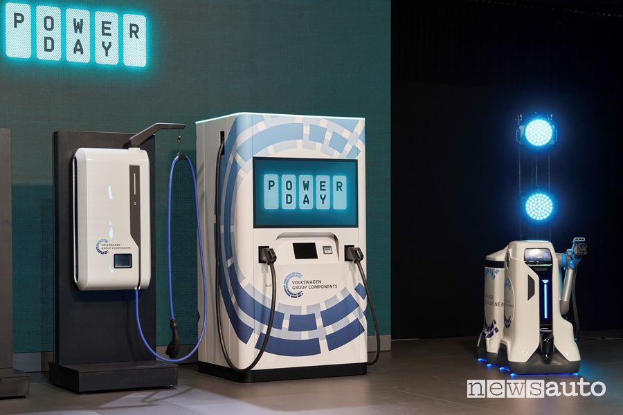 Tecnologia V2G sulle auto elettriche Volkswagen Power day