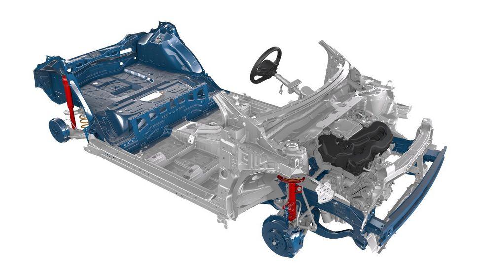 Toyota Aygo piattaforma GA-B