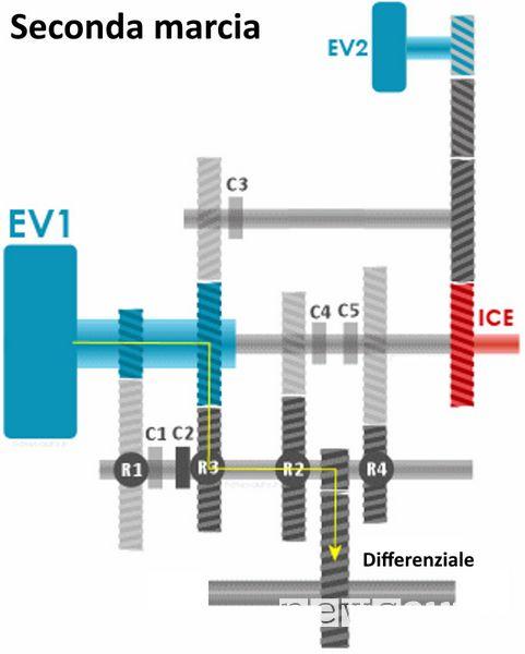 Motore ibrido Renault E-Tech, come funziona in seconda marcia elettrica