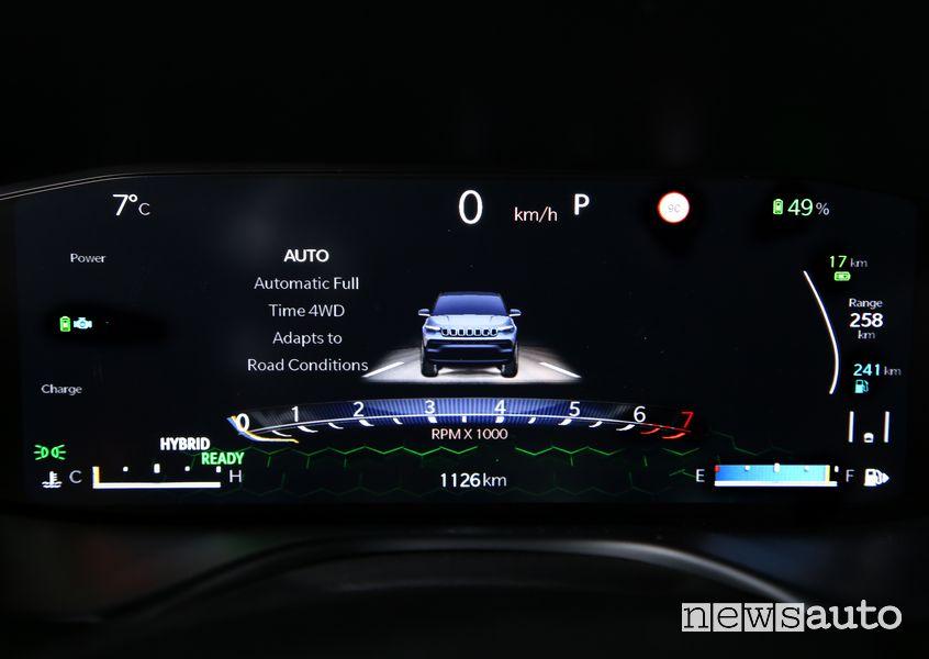 Quadro strumenti abitacolo nuova Jeep Compass 2021 2022
