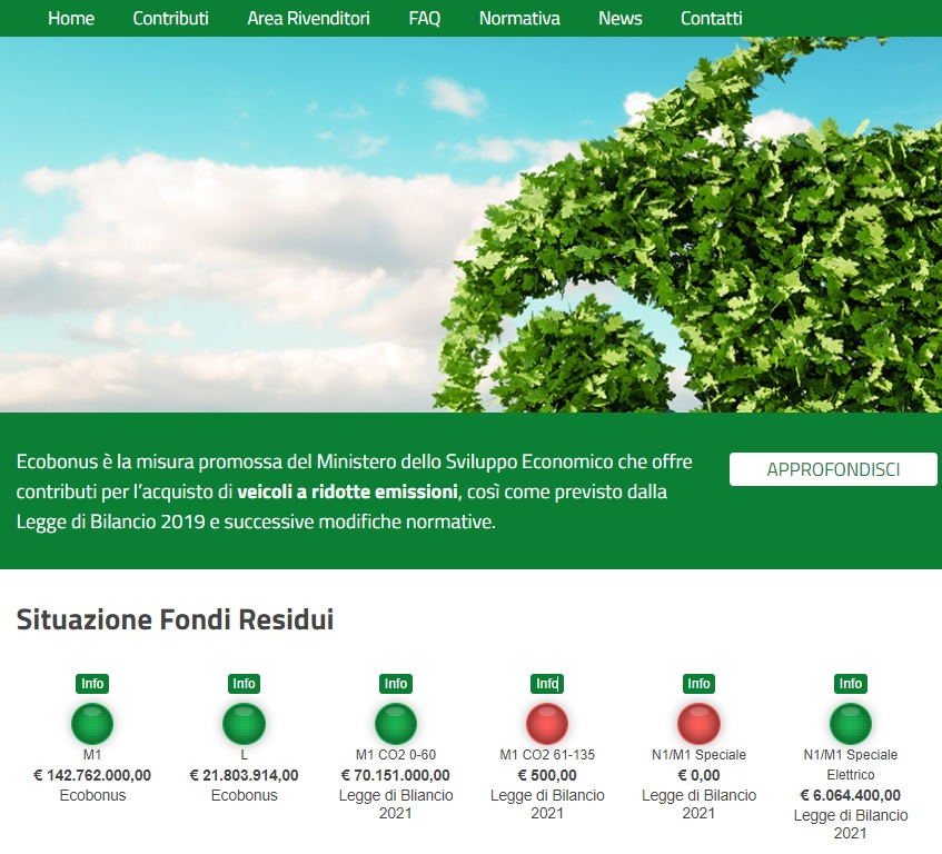 """""""Ecobonus"""" sito del Mise dove vengono gestiti gli incentivi per auto, scooter e bici (Fondi residui aggiornati al giorno 22/04/2021)"""
