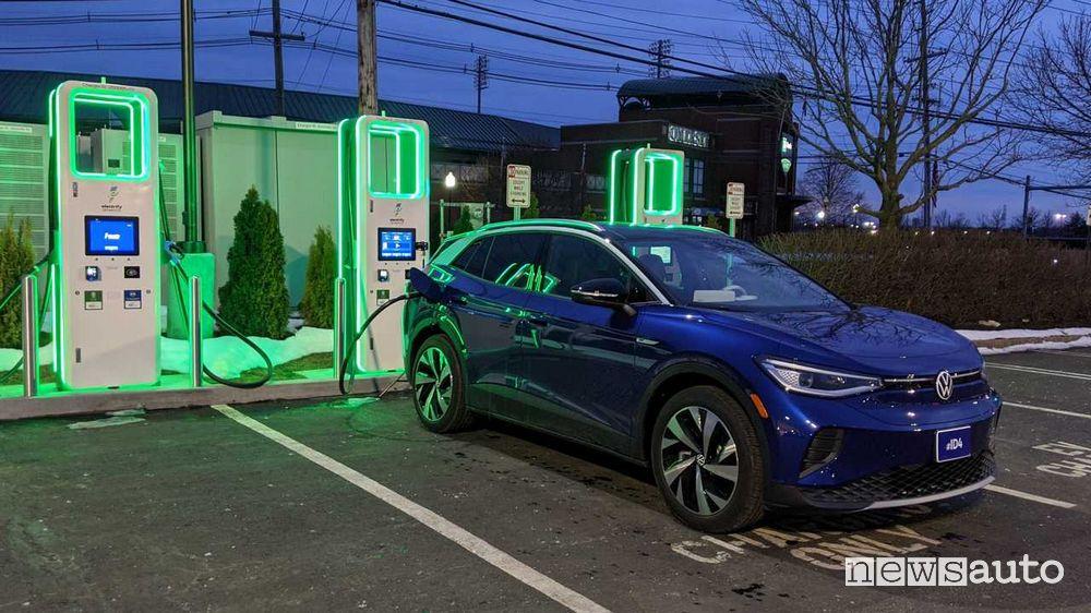 Electrify America è una filiale del Gruppo Volkswagen