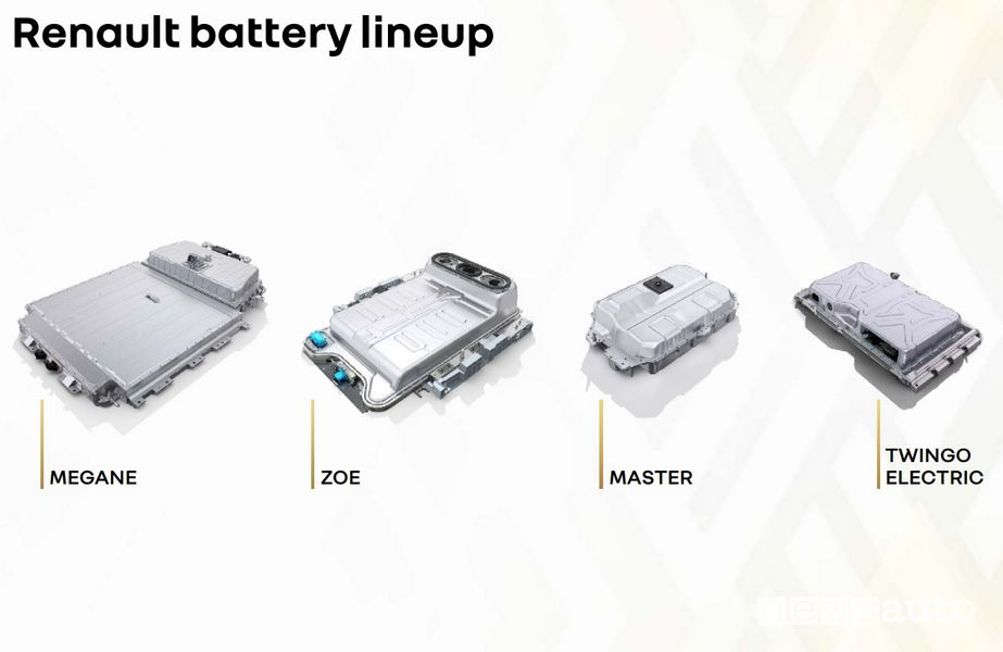 Gigafactory fabbrica batterie Renault in Francia