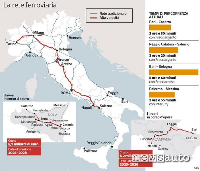 Tempi percorrenza tratte ferroviarie alta velocità in Italia da Torino a Reggio Calabria