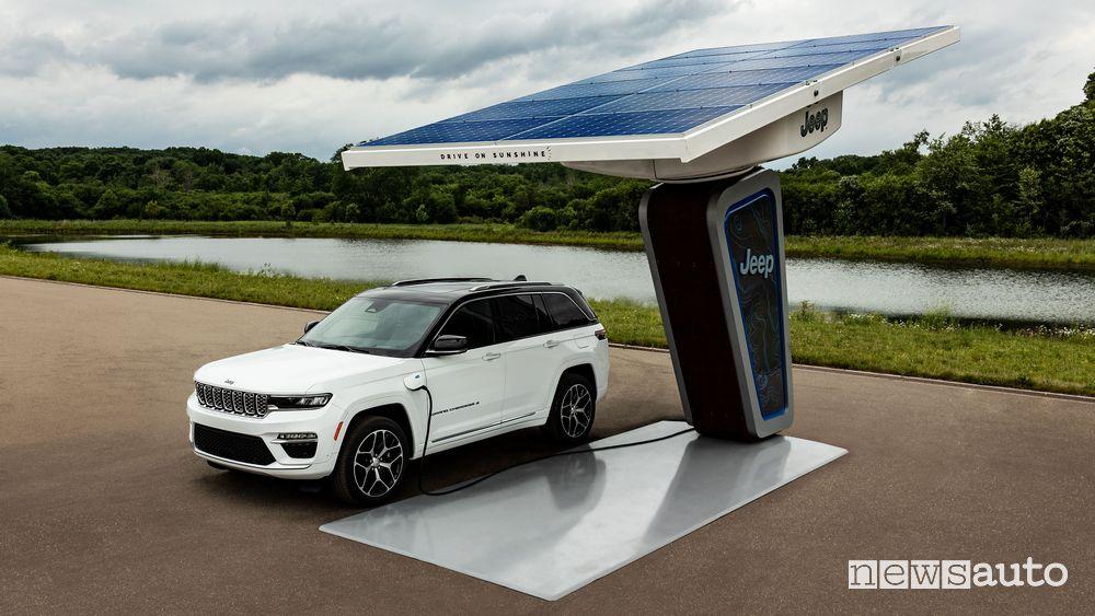 Nuova Jeep Grand Cherokee ibrida plug-in PHEV