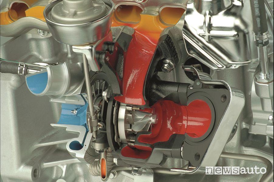 Girante lato compressore motore diesel Honda i-CTDi