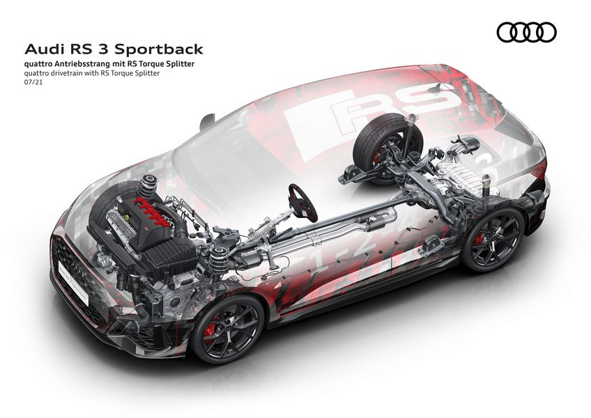Nuova Audi RS 3 Sportback con RS Torque Splitter