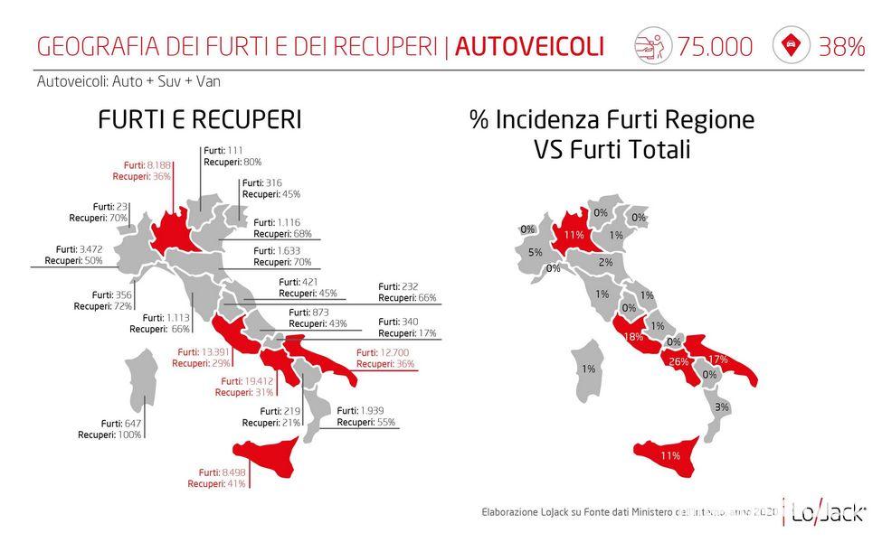 Dove vengono rubate più auto in Italia?