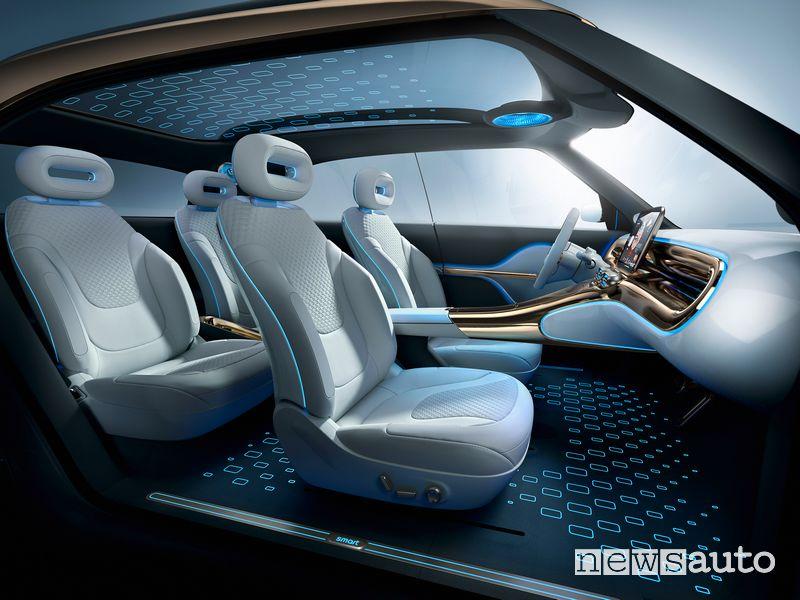 Sedili abitacolo smart Concept SUV elettrico