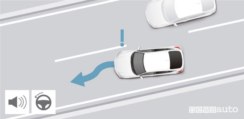 Mitigazione dell'impatto al cambio di corsia