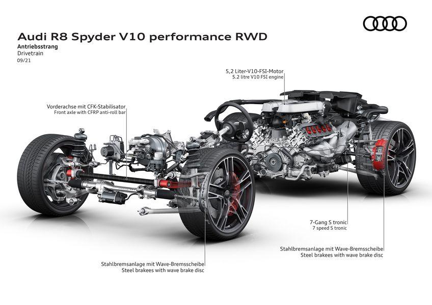 Caratteristiche tecniche Audi R8 V10 performance RWD
